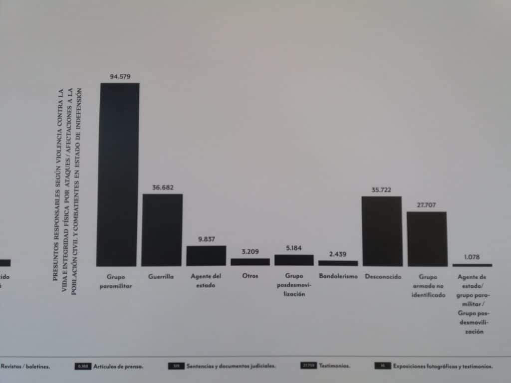 Photo of a chart showing the number of crimes committed by different groups.
